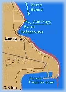 Схема Дахаба